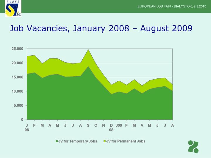 Job Vacancies, January 2008 – August 2009