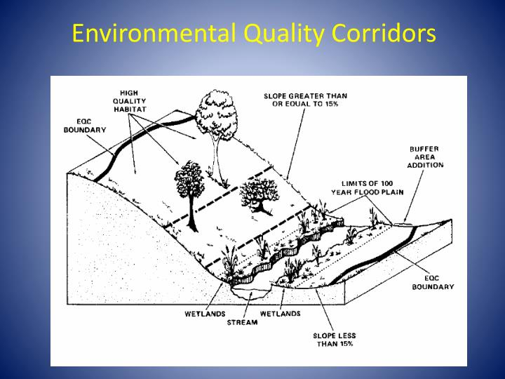 Environmental Quality Corridors