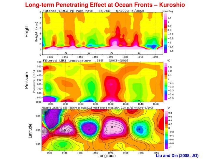 Long-term Penetrating Effect at Ocean Fronts – Kuroshio