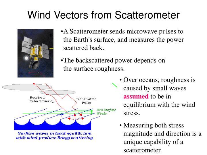 Wind Vectors from Scatterometer