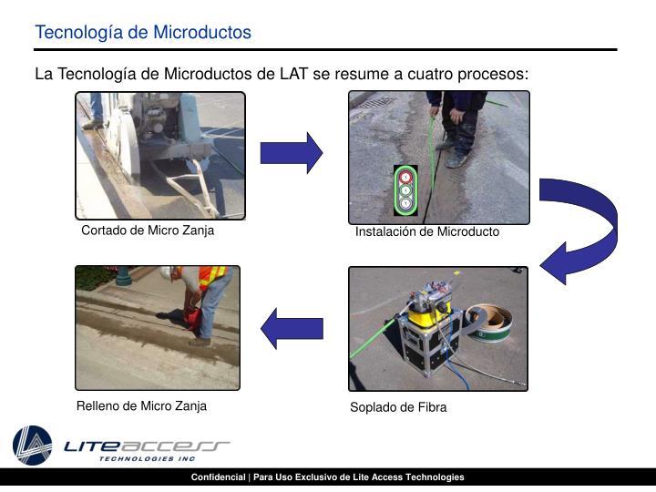 Tecnología de Microductos