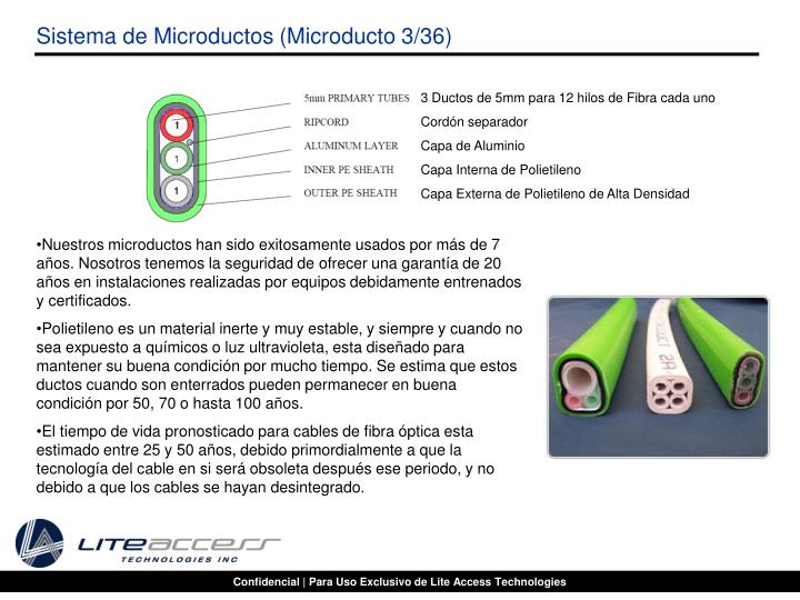 Sistema de Microductos (Microducto 3/36)