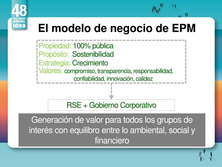 El modelo de negocio de EPM