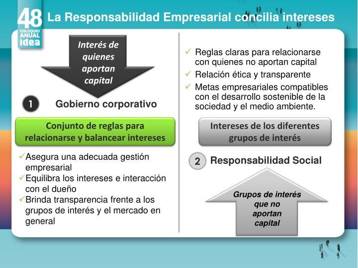 La Responsabilidad Empresarial concilia intereses