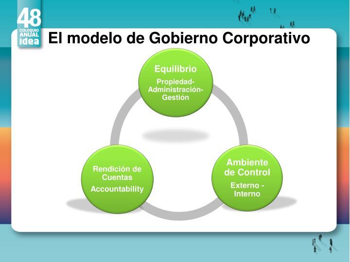 El modelo de Gobierno Corporativo
