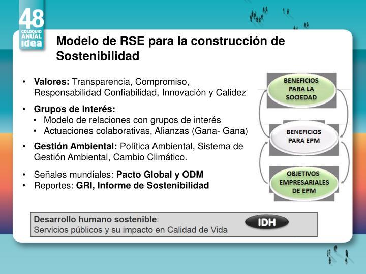 Modelo de RSE para la construcción de Sostenibilidad