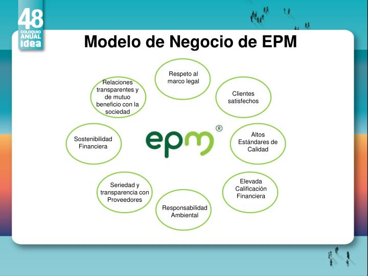 Modelo de Negocio de EPM