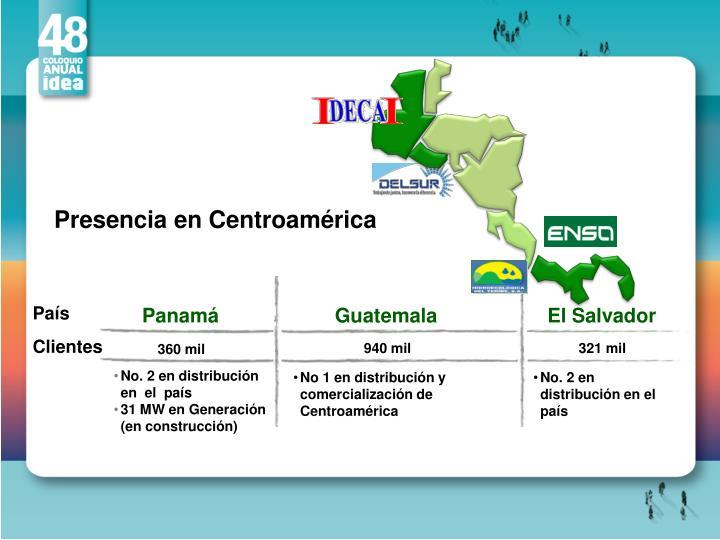 Presencia en Centroamérica