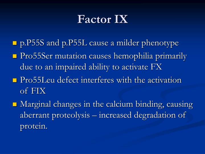 Factor IX