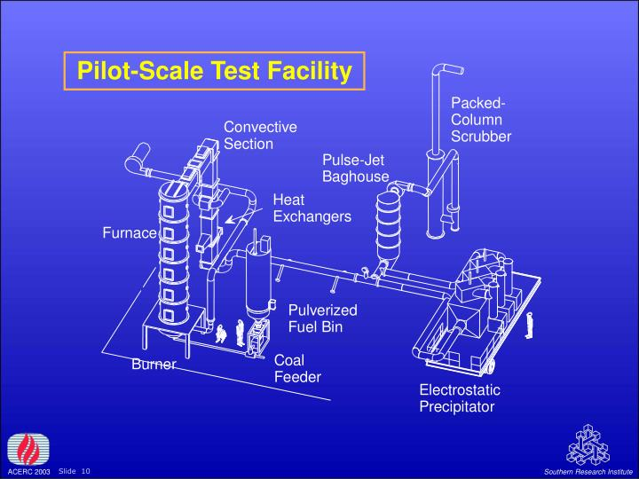 Pilot-Scale Test Facility