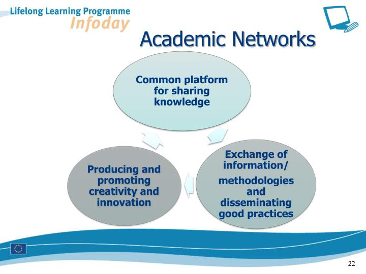 Academic Networks