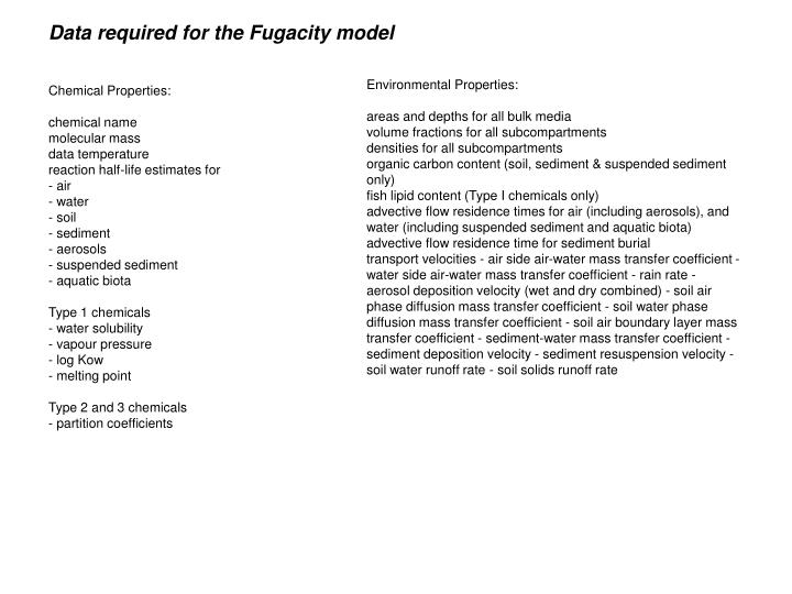 Data required for the Fugacity model