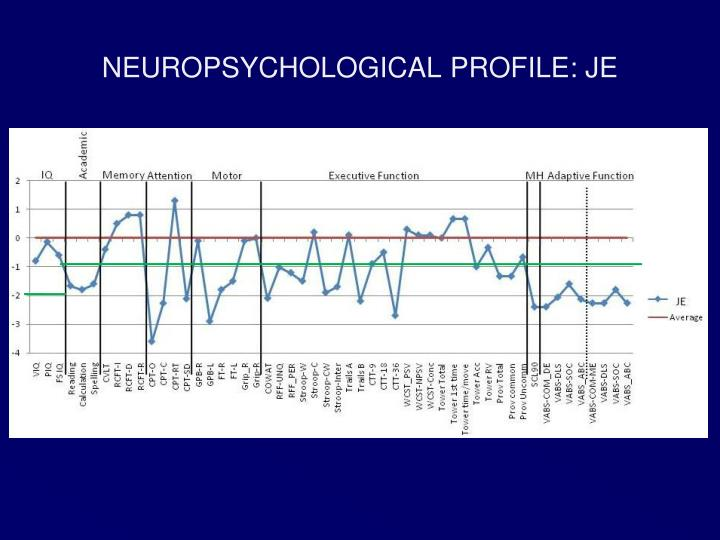 NEUROPSYCHOLOGICAL PROFILE: JE