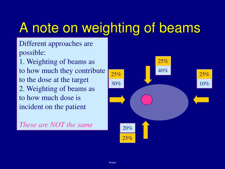 A note on weighting of beams