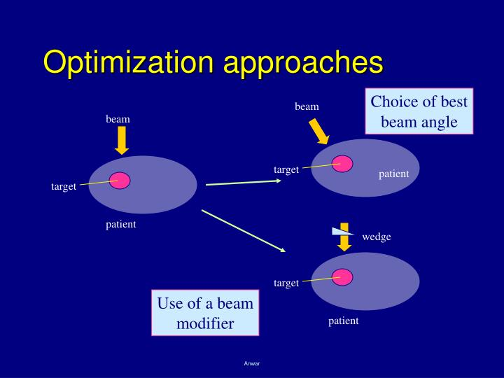 Optimization approaches