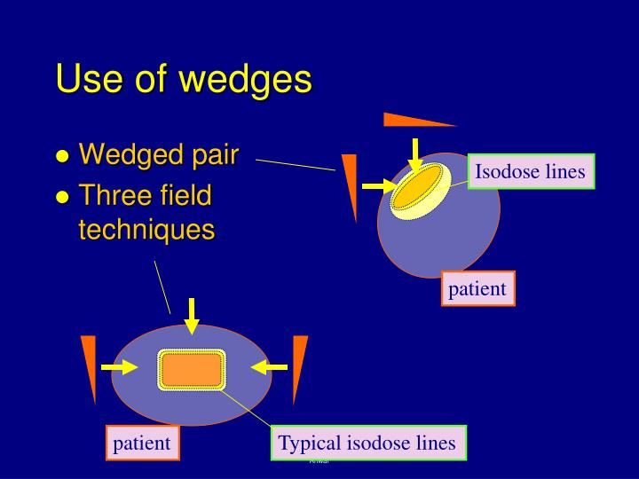 Use of wedges