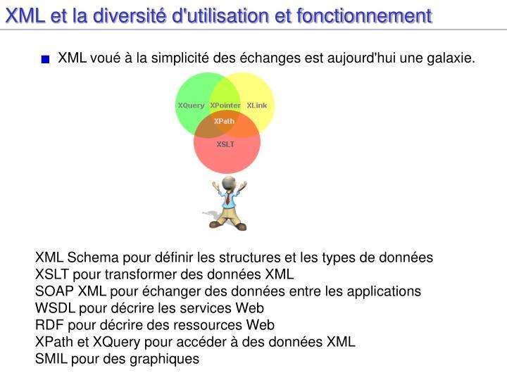 XML et la diversité d'utilisation et fonctionnement
