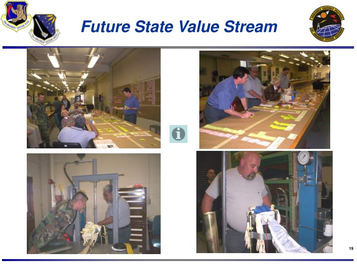 Future State Value Stream