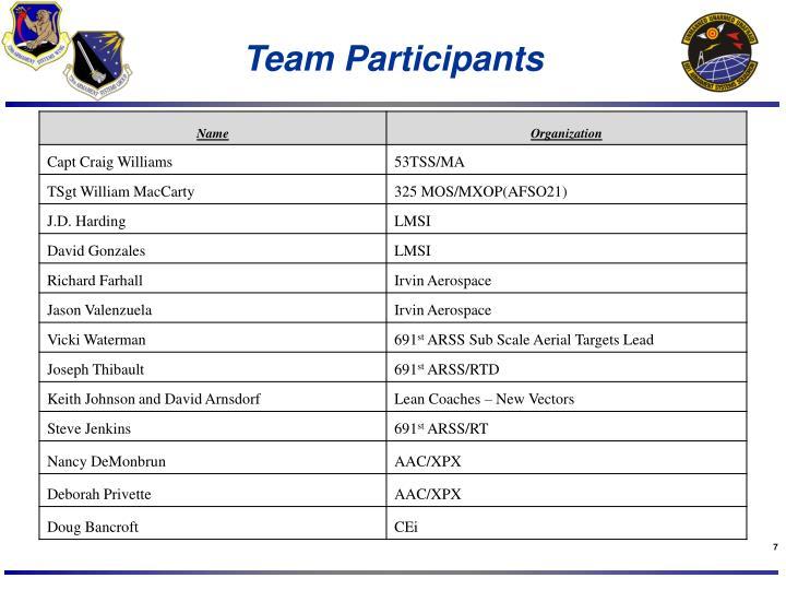 Team Participants