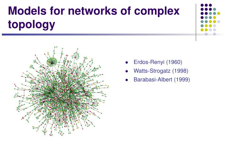 Models for networks of complex topology