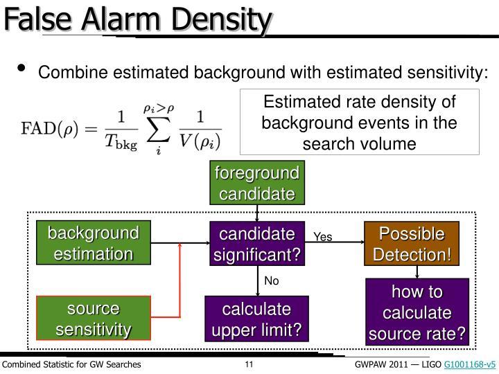 False Alarm Density
