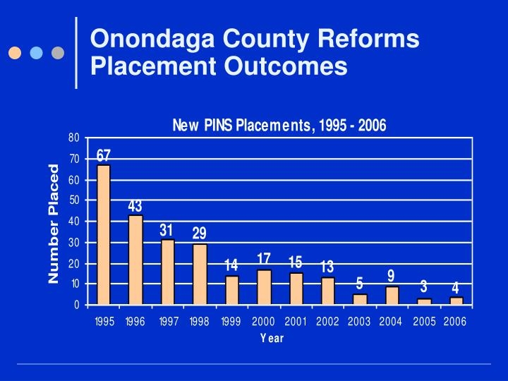Onondaga County Reforms Placement Outcomes