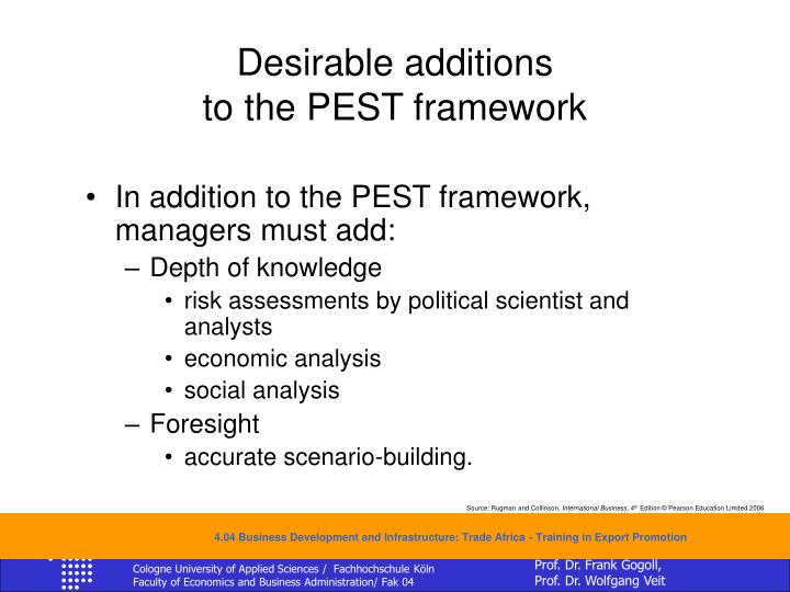 In addition to the PEST framework, managers must add: