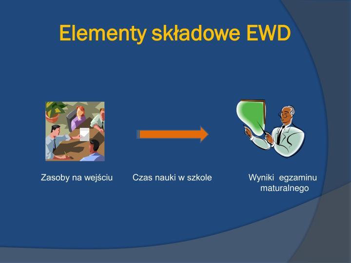 Elementy składowe EWD
