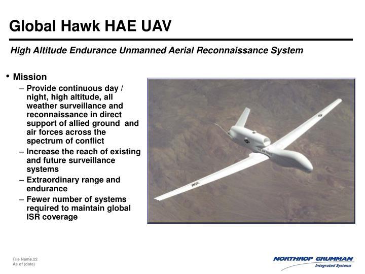 Global Hawk HAE UAV