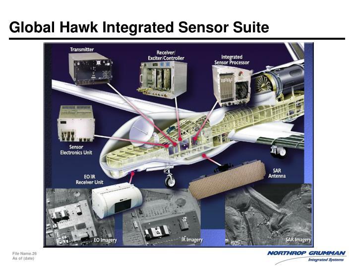 Global Hawk Integrated Sensor Suite