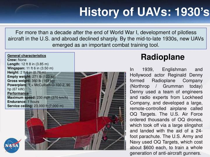 History of UAVs: 1930's