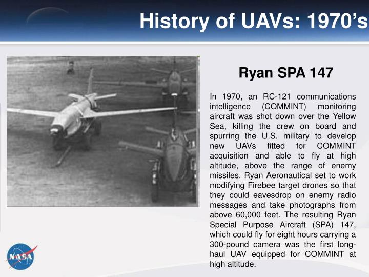 History of UAVs: 1970's