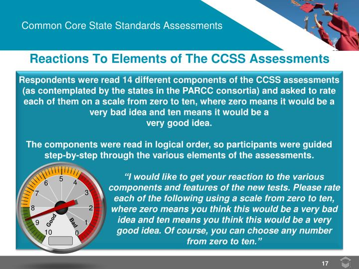 Reactions To Elements of The CCSS Assessments