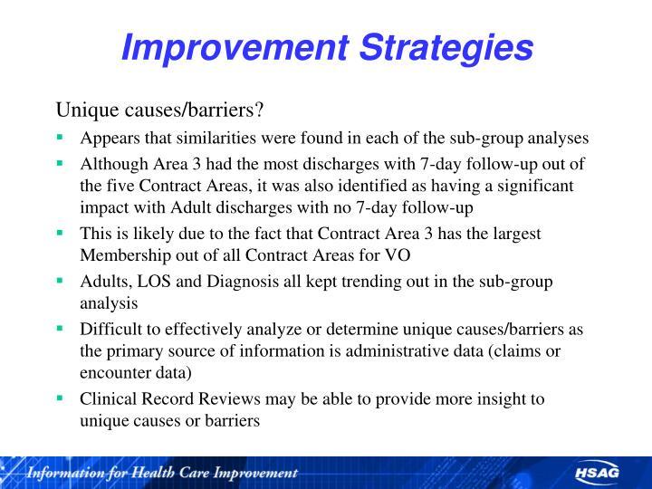 Improvement Strategies
