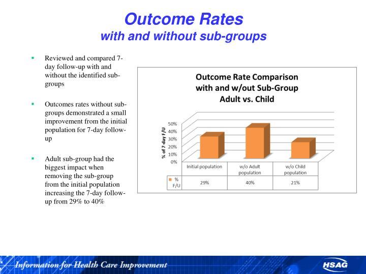 Outcome Rates