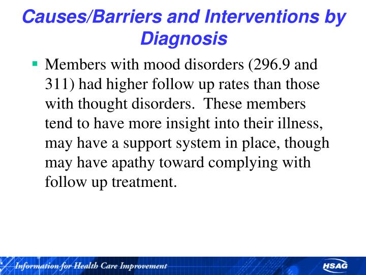 Causes/Barriers and Interventions by Diagnosis