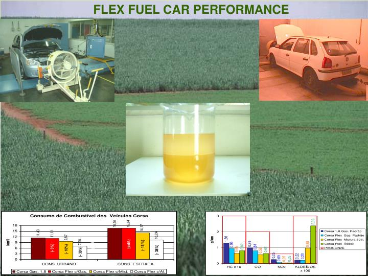 FLEX FUEL CAR PERFORMANCE