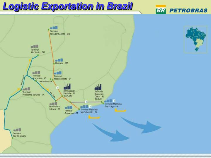 Logistic Exportation in Brazil