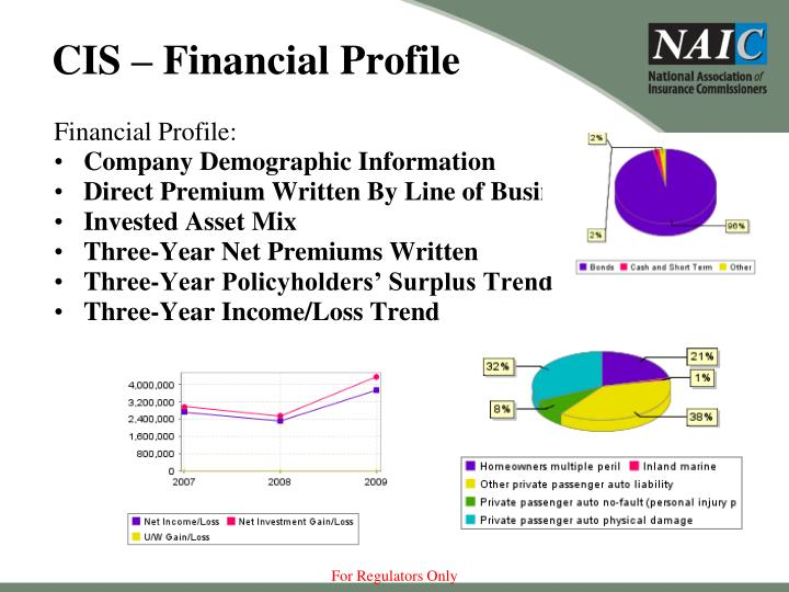CIS – Financial Profile