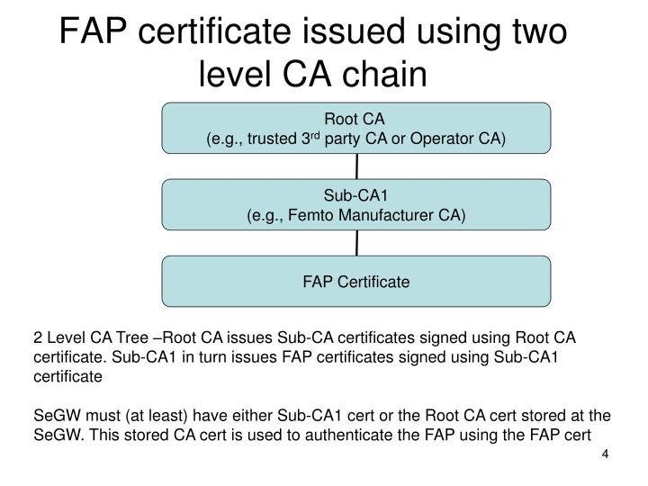 Root CA
