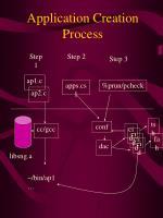 application creation process