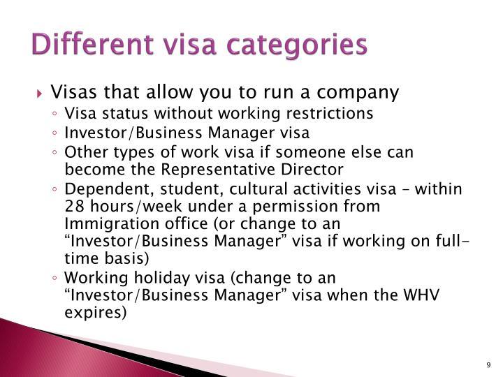 Different visa categories