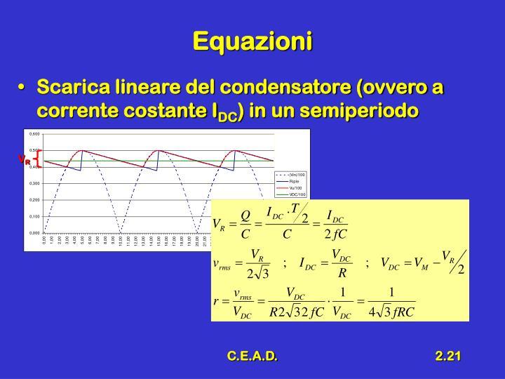 Equazioni