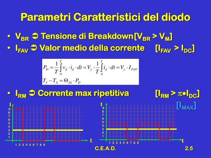 Parametri Caratteristici del diodo
