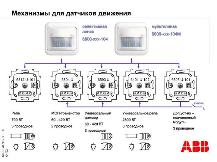 Механизмы для датчиков движения