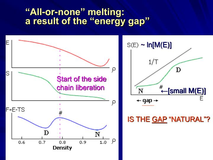 """All-or-none"" melting:          a result of the ""energy gap"""