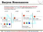 baryon resonances