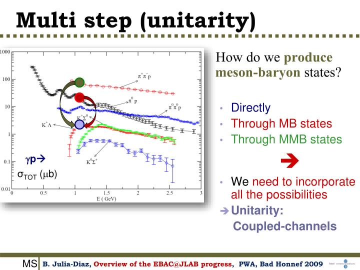 Multi step (unitarity)