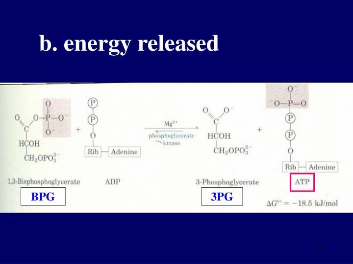 b. energy released