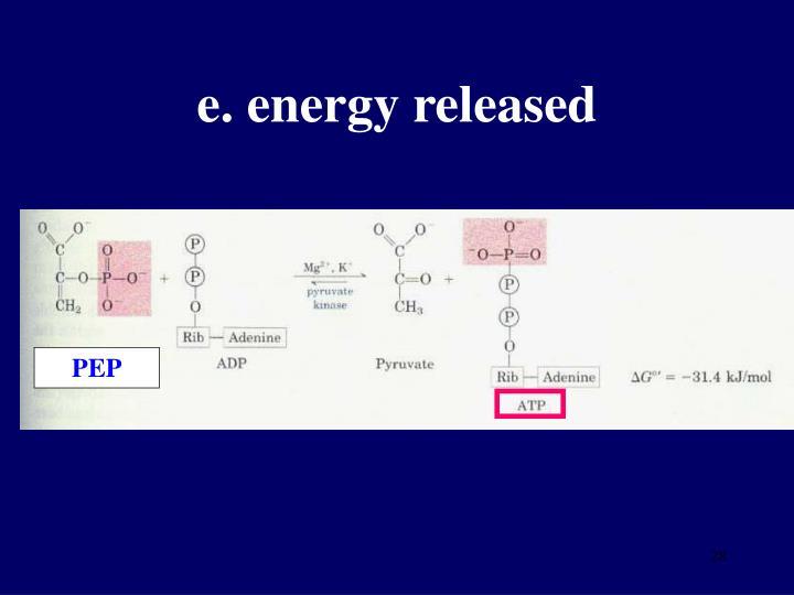 e. energy released